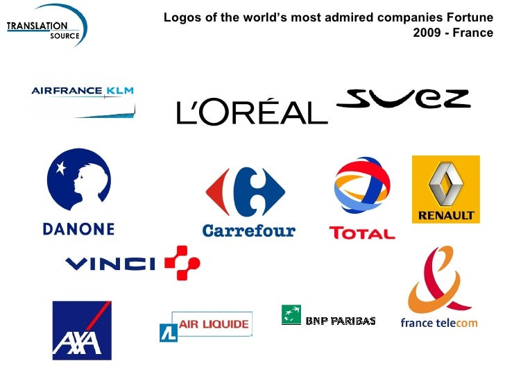 Engineering Car Companies