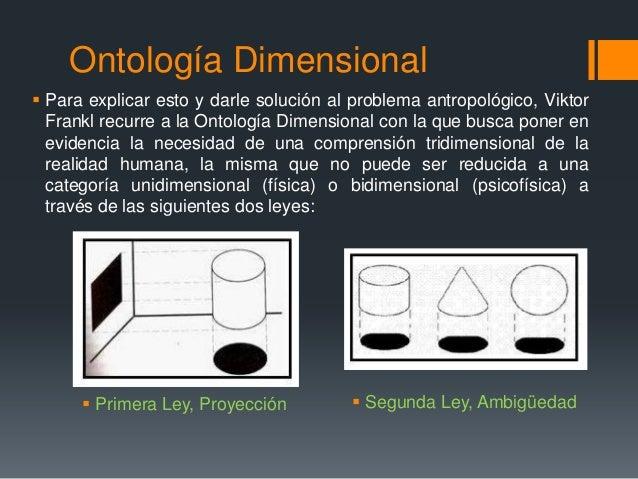 Resultado de imagem para a ontologia dimensional de viktor frankl