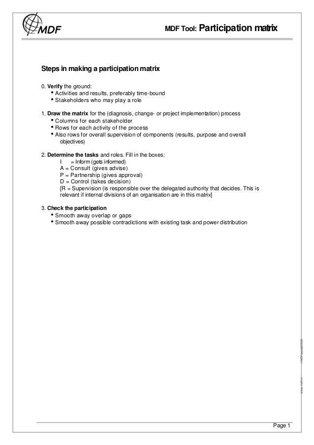 Logramme  __participation_matrix__by dr malik khalid mehmood ph_d Slide 3