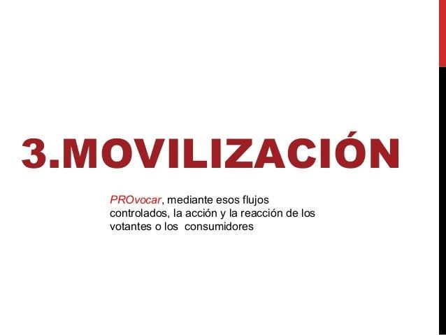 3.MOVILIZACIÓN PROvocar, mediante esos flujos controlados, la acción y la reacción de los votantes o los consumidores