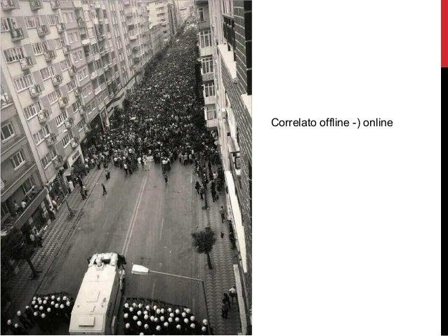 Correlato offline -) online
