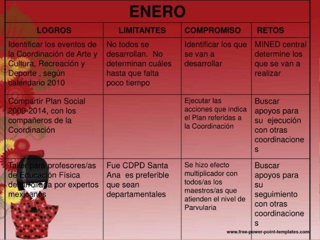 Logros 3