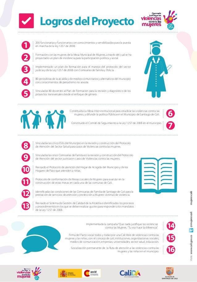 LogrosdelProyecto Visite:www.cali.gov.co@mujerescalimujerescalii 1 200 funcionarias y funcionarios con conocimientos y sen...