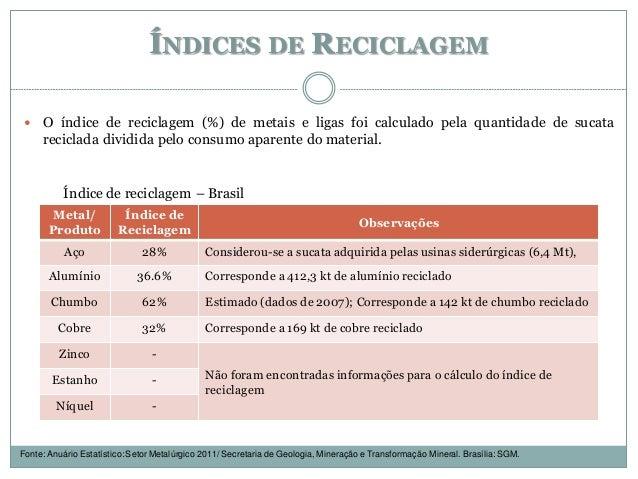 ÍNDICES DE RECICLAGEM  O índice de reciclagem (%) de metais e ligas foi calculado pela quantidade de sucata reciclada div...