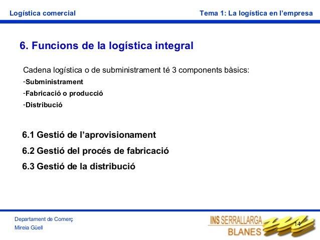 Logística comercial  Tema 1: La logística en l'empresa  6. Funcions de la logística integral Cadena logística o de submini...