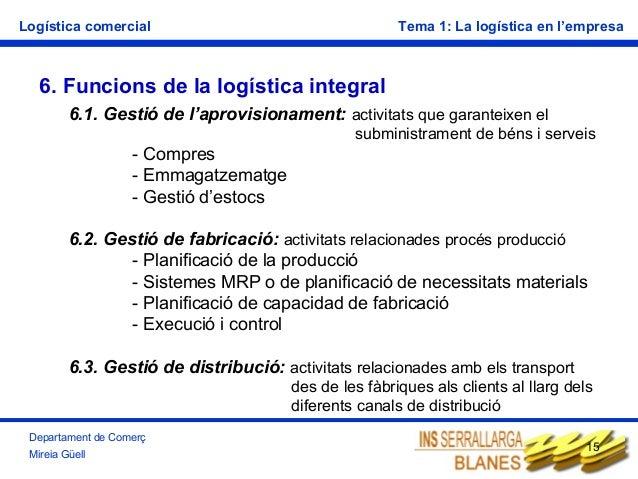 Logística comercial  Tema 1: La logística en l'empresa  6. Funcions de la logística integral 6.1. Gestió de l'aprovisionam...