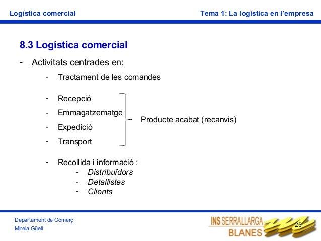 Logística comercial  Tema 1: La logística en l'empresa  8.3 Logística comercial -  Activitats centrades en: -  Tractament ...