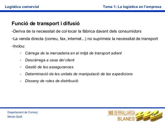 Logística comercial  Tema 1: La logística en l'empresa  Funció de transport i difusió -Deriva de la necessitat de col·loca...