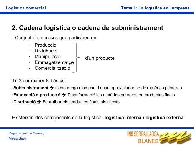 Logística comercial  Tema 1: La logística en l'empresa  2. Cadena logística o cadena de subministrament Conjunt d'empreses...