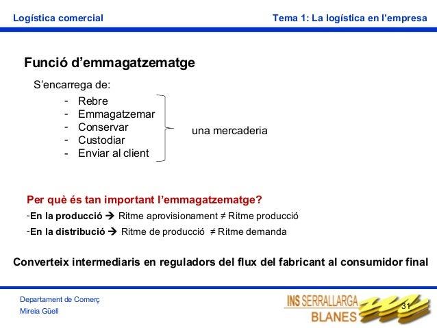 Logística comercial  Tema 1: La logística en l'empresa  Funció d'emmagatzematge S'encarrega de: - Rebre - Emmagatzemar - C...