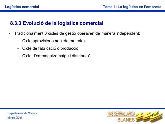 Logística comercial  Tema 1: La logística en l'empresa  8.3.3 Evolució de la logística comercial - Tradicionalment 3 cicle...