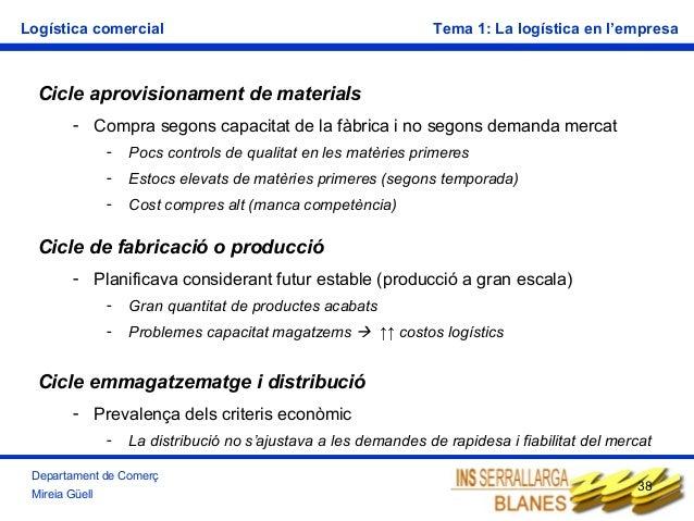 Logística comercial  Tema 1: La logística en l'empresa  Cicle aprovisionament de materials - Compra segons capacitat de la...