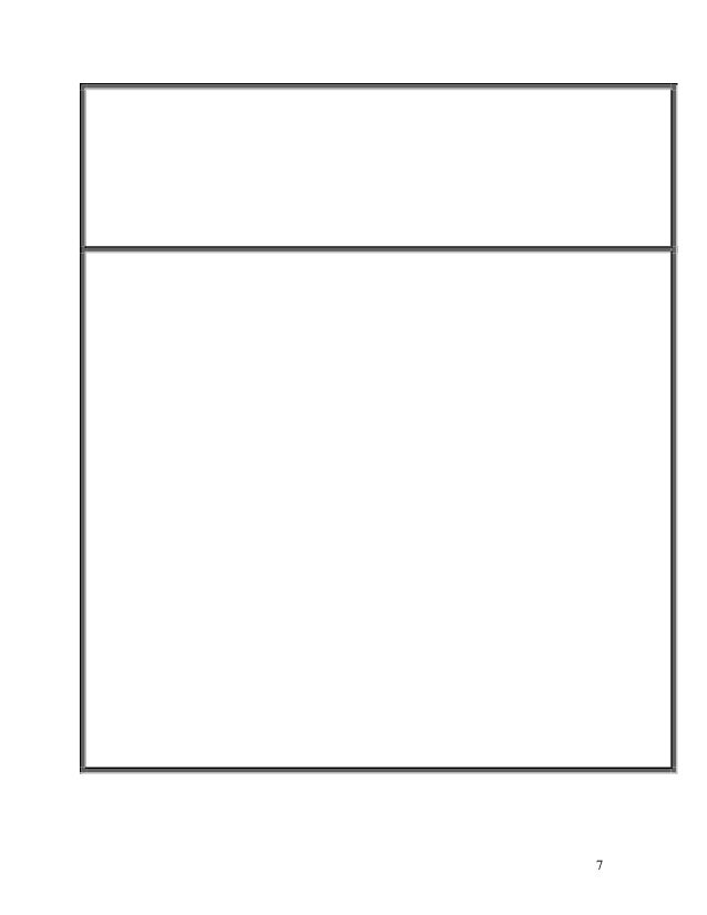 Log template assignment