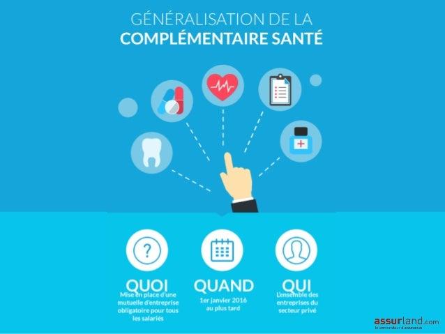 Tout savoir sur la généralisation de la complémentaire santé