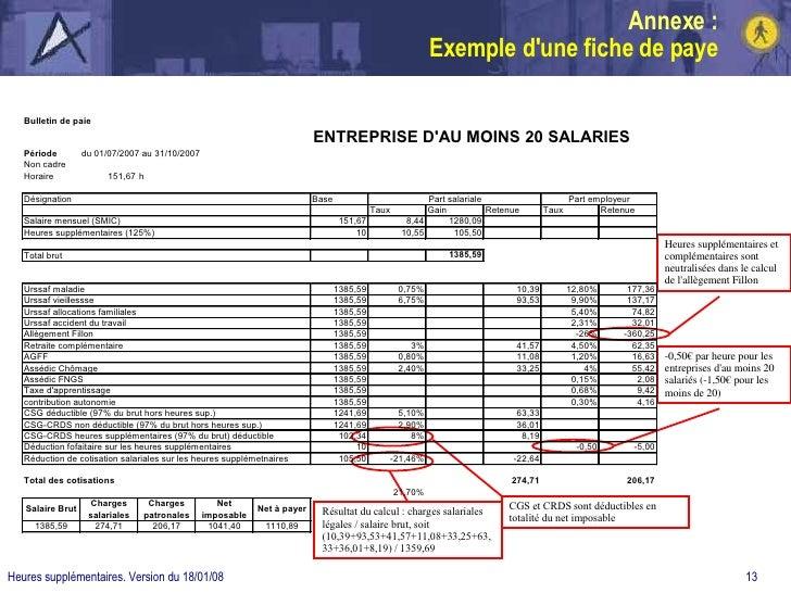 loi tepa exemple bulletin de salaire