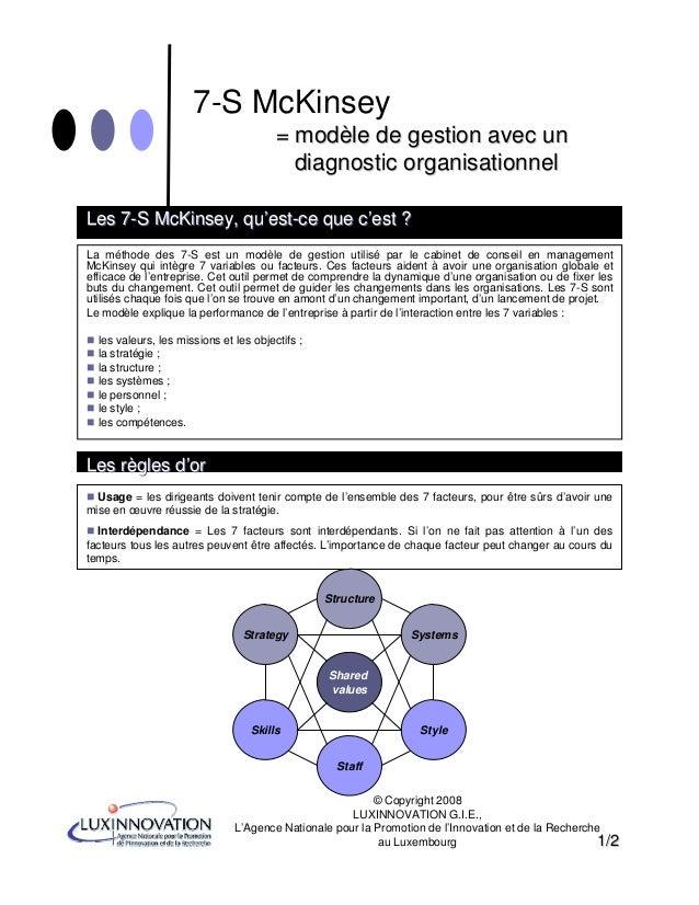 © Copyright 2008 LUXINNOVATION G.I.E., L'Agence Nationale pour la Promotion de l'Innovation et de la Recherche au Luxembou...