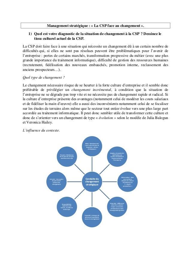 Management stratégique : « La CSP face au changement ». 1) Quel est votre diagnostic de la situation de changement à la CS...