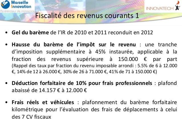 Loi de finances 2013 et rectificatives 2012 - 12 5 du plafond horaire de la securite sociale ...