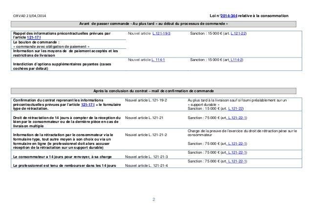 Loi relative à la consommation Loi Hammon Impact e-commerce SYNTHESE Slide 2