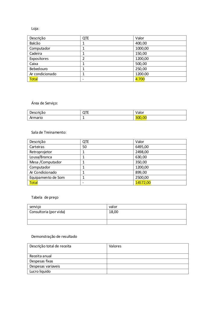 Loja:Descrição                    QTE             ValorBalcão                       1               400,00Computador      ...