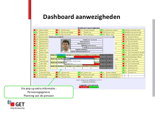 Dashboard aanwezighedenVia pop-up extra informatie :     Persoonsgegevens  Planning van de persoon