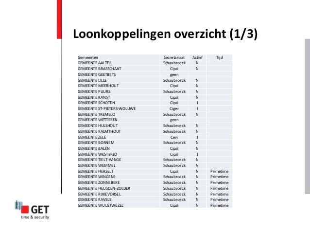 Loonkoppelingen overzicht (1/3)Gemeenten                    Secretariaat   Actief     TijdGEMEENTE AALTER              Sch...