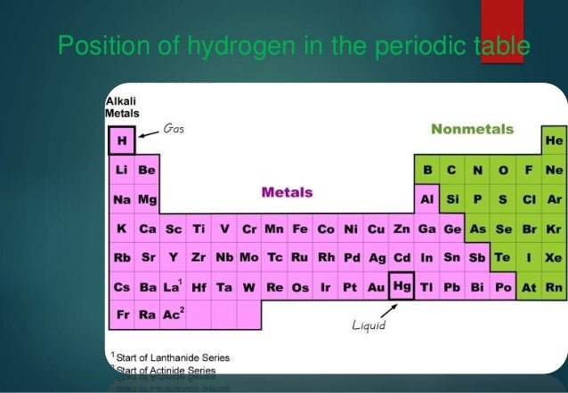 Ppt on hydrogen for class xi th chemistry 9 position of hydrogen in the periodic table urtaz Gallery