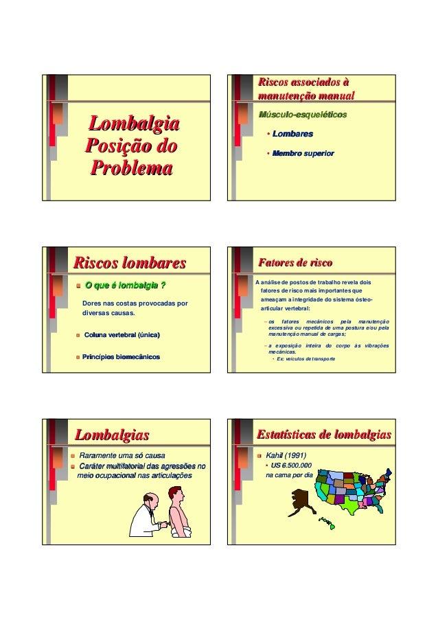 LombalgiaLombalgia Posição doPosição do ProblemaProblema Riscos associados àRiscos associados à manutenção manualmanutençã...