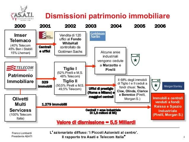 Franco lombardi convegno asati 12 marzo 2013 v6 - Lombardi immobiliare ...