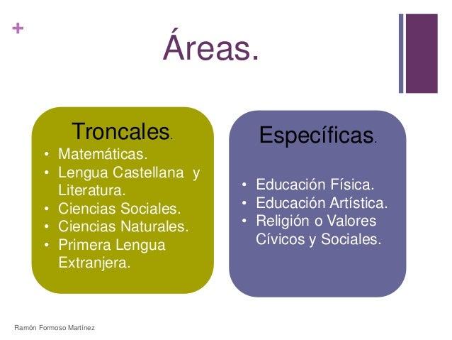 +  Áreas.  Troncales.  • Matemáticas.  • Lengua Castellana y  Literatura.  • Ciencias Sociales.  • Ciencias Naturales.  • ...