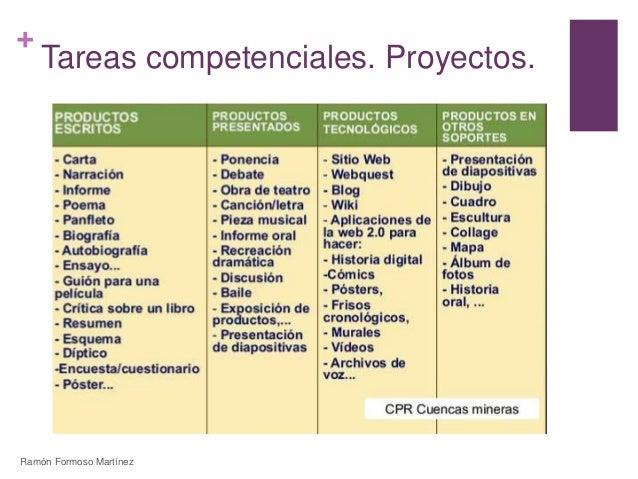 +  Tareas competenciales. Proyectos.  Ramón Formoso Martínez