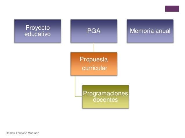 Proyecto  educativo  PGA  Propuesta  curricular  Programaciones  docentes  Memoria anual  Ramón Formoso Martínez