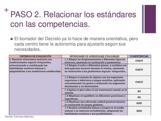 +  PASO 2. Relacionar los estándares  con las competencias.   El borrador del Decreto ya lo hace de manera orientativa, p...
