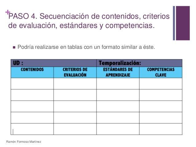 +  PASO 4. Secuenciación de contenidos, criterios  de evaluación, estándares y competencias.   Podría realizarse en tabla...