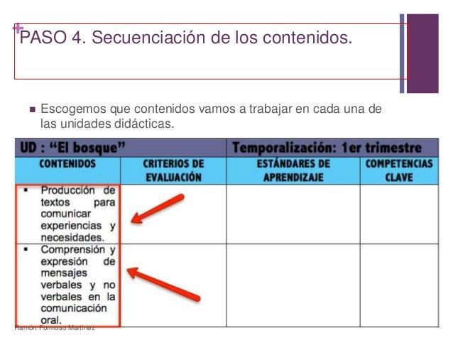 +  PASO 4. Secuenciación de los contenidos.   Escogemos que contenidos vamos a trabajar en cada una de  las unidades didá...