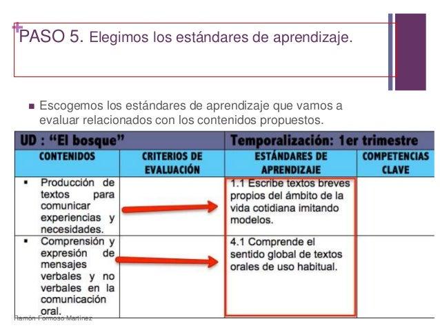 +  PASO 5. Elegimos los estándares de aprendizaje.   Escogemos los estándares de aprendizaje que vamos a  evaluar relacio...