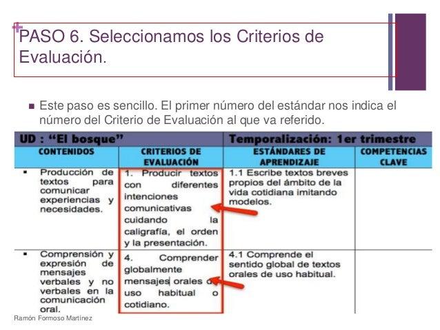 +  PASO 6. Seleccionamos los Criterios de  Evaluación.   Este paso es sencillo. El primer número del estándar nos indica ...