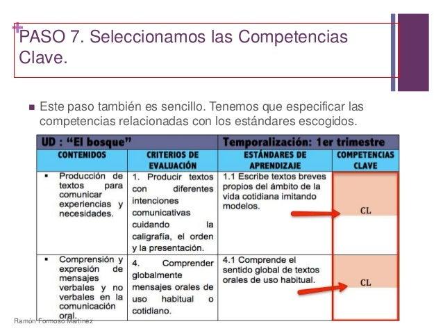 +  PASO 7. Seleccionamos las Competencias  Clave.   Este paso también es sencillo. Tenemos que especificar las  competenc...