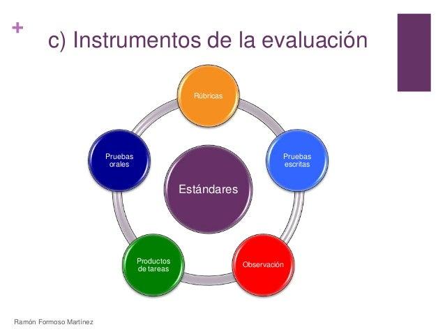 +  c) Instrumentos de la evaluación  Rúbricas  Estándares  Pruebas  escritas  Observación  Productos  de tareas  Pruebas  ...