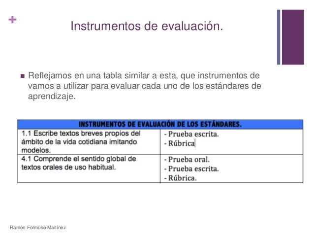 +  Instrumentos de evaluación.   Reflejamos en una tabla similar a esta, que instrumentos de  vamos a utilizar para evalu...