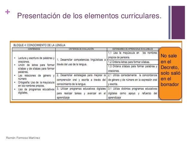 +  Presentación de los elementos curriculares.  No sale  en el  Decreto,  solo salió  en el  borrador  Ramón Formoso Martí...