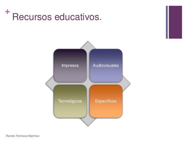 +  Recursos educativos.  Impresos Audiovisuales  Tecnológicos Específicos  Ramón Formoso Martínez