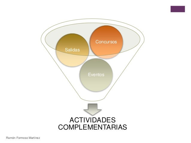 Concursos  Eventos  Salidas  ACTIVIDADES  COMPLEMENTARIAS  Ramón Formoso Martínez