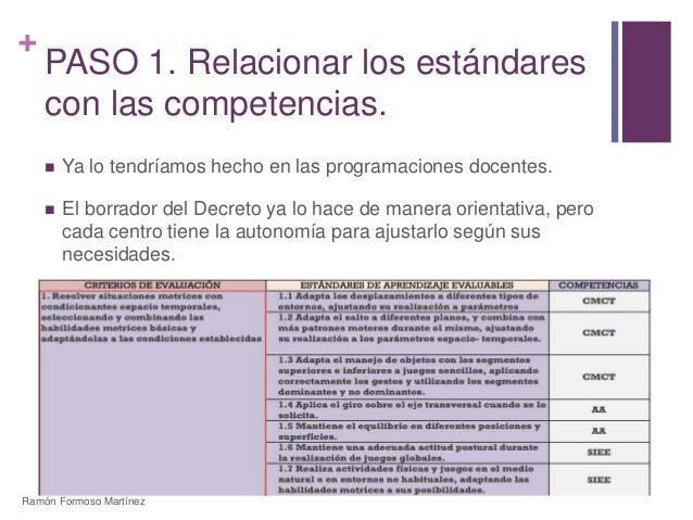 +  PASO 1. Relacionar los estándares  con las competencias.   Ya lo tendríamos hecho en las programaciones docentes.   E...