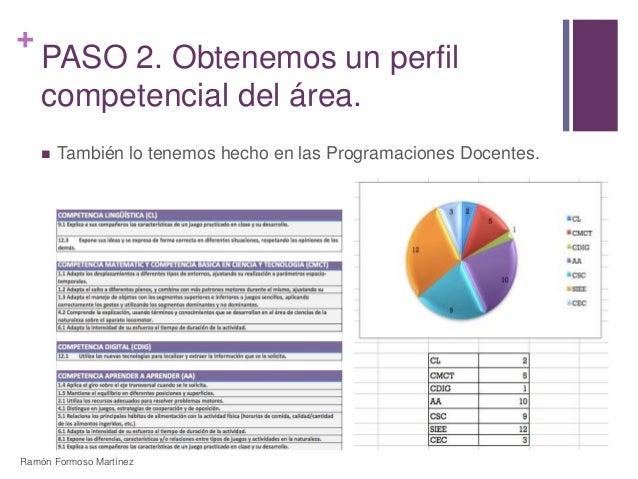 +  PASO 2. Obtenemos un perfil  competencial del área.   También lo tenemos hecho en las Programaciones Docentes.  Ramón ...