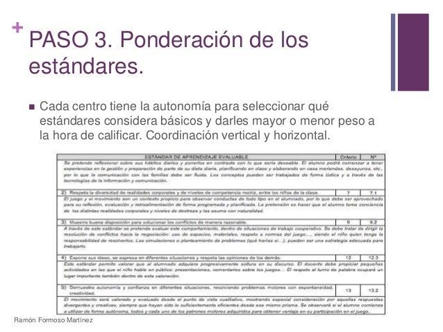 +  PASO 3. Ponderación de los  estándares.   Cada centro tiene la autonomía para seleccionar qué  estándares considera bá...