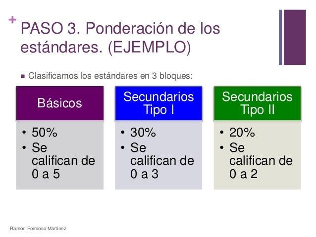 +  PASO 3. Ponderación de los  estándares. (EJEMPLO)   Clasificamos los estándares en 3 bloques:  Básicos  • 50%  • Se  c...