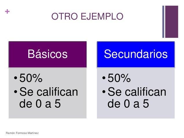 +  OTRO EJEMPLO  Básicos  • 50%  • Se califican  de 0 a 5  Secundarios  •50%  • Se califican  de 0 a 5  Ramón Formoso Mart...