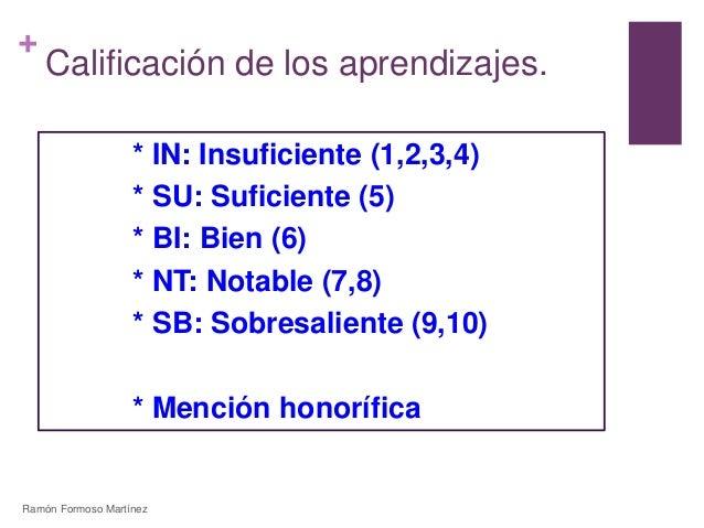 +  Calificación de los aprendizajes.  * IN: Insuficiente (1,2,3,4)  * SU: Suficiente (5)  * BI: Bien (6)  * NT: Notable (7...