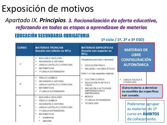 Exposición de motivosApartado IX. Principios. 3. Racionalización da oferta educativa,    reforzando en todas as etapas a a...